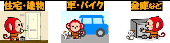 静岡県の鍵サービス