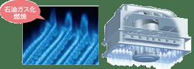 ガス化燃焼/比例制御バーナー